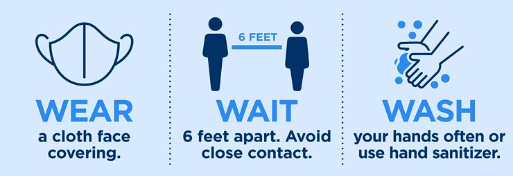 Know the 3 Ws: Wear-Wait-Wash
